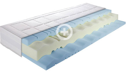 matratzen breckle matratzenwerk weida gmbh. Black Bedroom Furniture Sets. Home Design Ideas